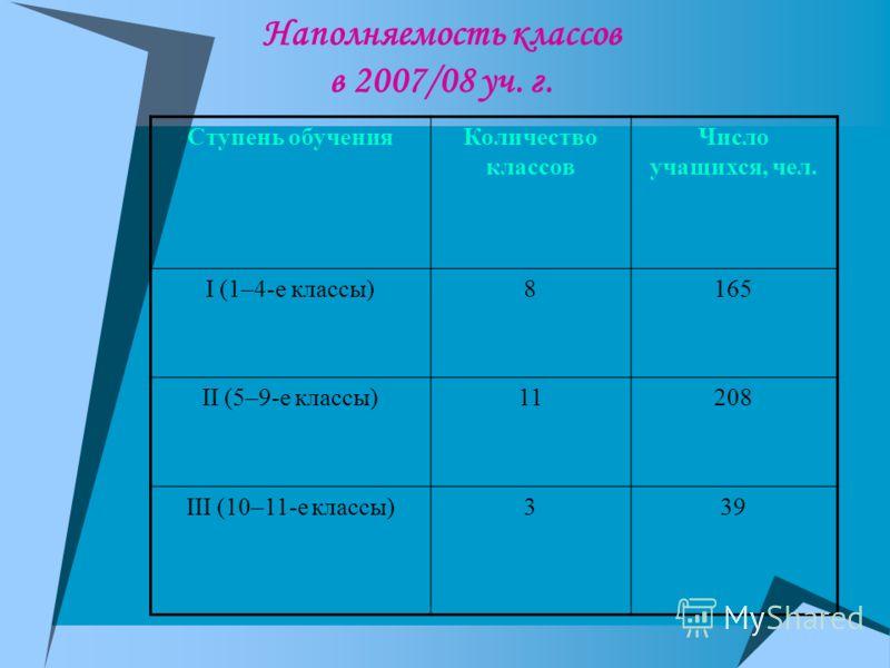 Наполняемость классов в 2007/08 уч. г. Ступень обученияКоличество классов Число учащихся, чел. I (1–4-е классы)8165 II (5–9-е классы)11208 III (10–11-е классы)339