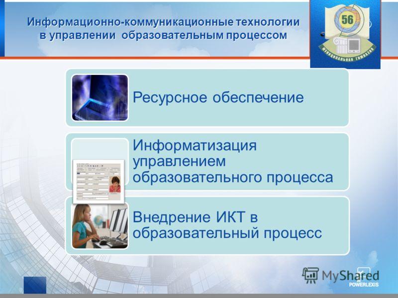 Информационно-коммуникационные технологии в управлении образовательным процессом Ресурсное обеспечение Информатизация управлением образовательного процесса Внедрение ИКТ в образовательный процесс