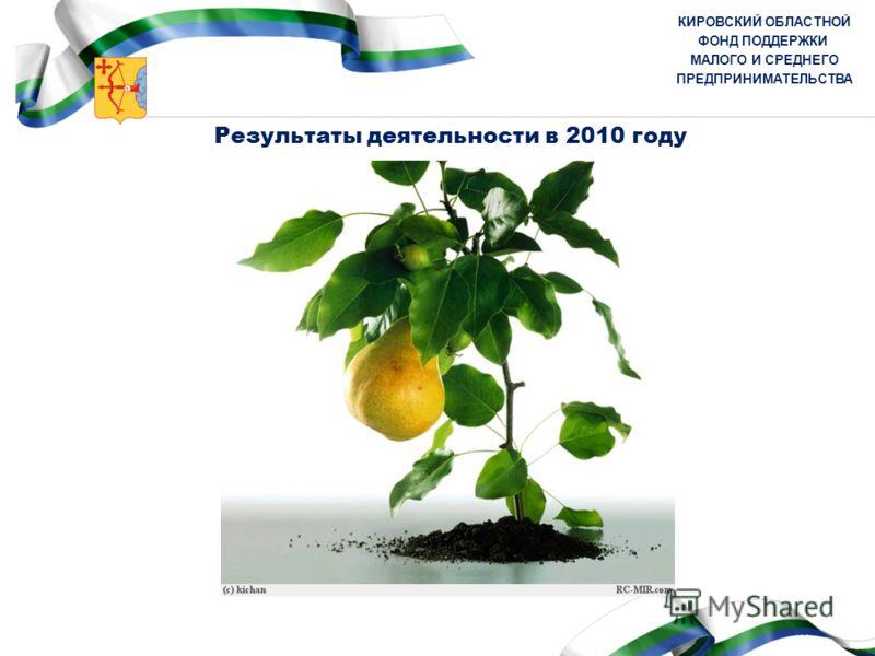 КИРОВСКИЙ ОБЛАСТНОЙ ФОНД ПОДДЕРЖКИ МАЛОГО И СРЕДНЕГО ПРЕДПРИНИМАТЕЛЬСТВА Результаты деятельности в 2010 году