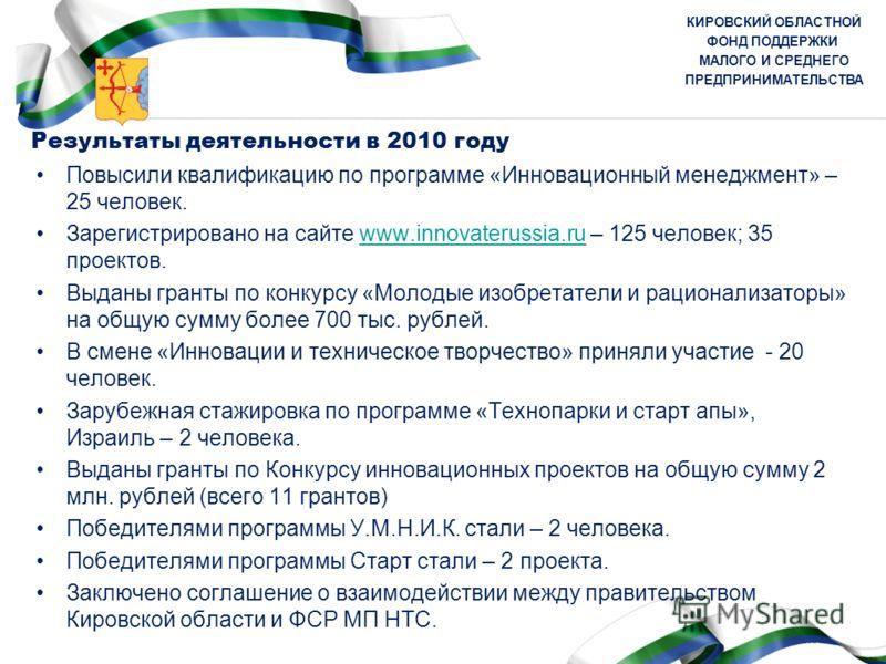 КИРОВСКИЙ ОБЛАСТНОЙ ФОНД ПОДДЕРЖКИ МАЛОГО И СРЕДНЕГО ПРЕДПРИНИМАТЕЛЬСТВА Результаты деятельности в 2010 году Повысили квалификацию по программе «Инновационный менеджмент» – 25 человек. Зарегистрировано на сайте www.innovaterussia.ru – 125 человек; 35