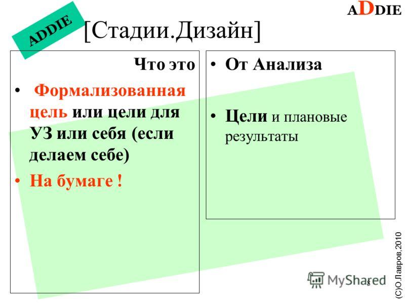 8 ADDIE [Стадии.Дизайн] Что это Формализованная цель или цели для УЗ или себя (если делаем себе) На бумаге ! От Анализа Цели и плановые результаты A D DIE (С)О.Лавров,2010