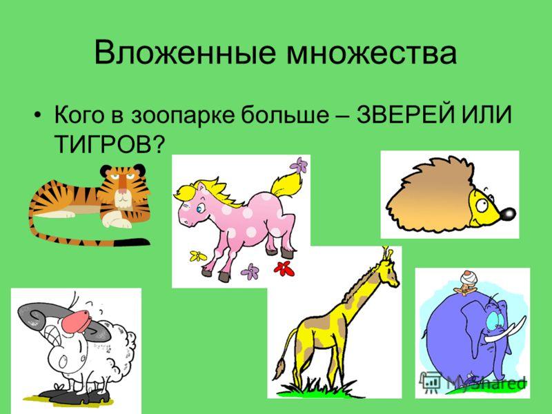 Вложенные множества Кого в зоопарке больше – ЗВЕРЕЙ ИЛИ ТИГРОВ?