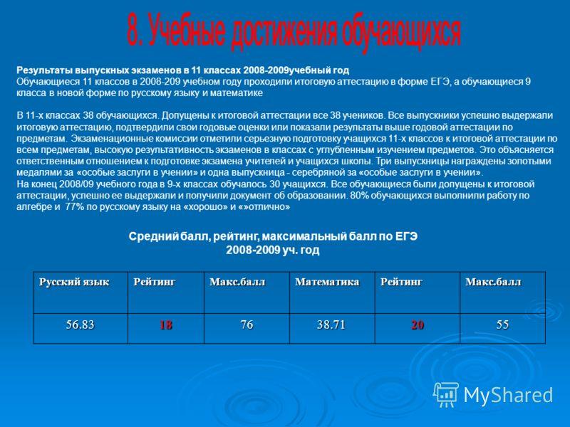 Результаты выпускных экзаменов в 11 классах 2008-2009учебный год Обучающиеся 11 классов в 2008-209 учебном году проходили итоговую аттестацию в форме ЕГЭ, а обучающиеся 9 класса в новой форме по русскому языку и математике В 11-х классах 38 обучающих