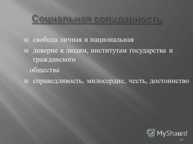 28 свобода личная и национальная доверие к людям, институтам государства и гражданского общества справедливость, милосердие, честь, достоинство 28