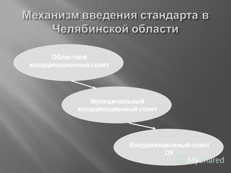 Областной координационный совет Муниципальный координационный совет Координационный совет ОУ
