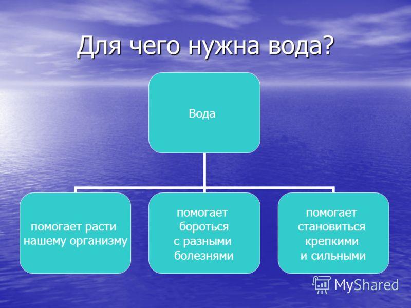 Для чего нужна вода? Вода помогает расти нашему организму помогает бороться с разными болезнями помогает становиться крепкими и сильными