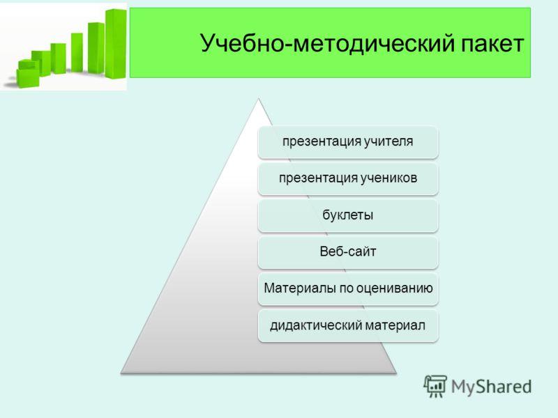 Учебно-методический пакет презентация учителяпрезентация учениковбуклетыВеб-сайтМатериалы по оцениваниюдидактический материал