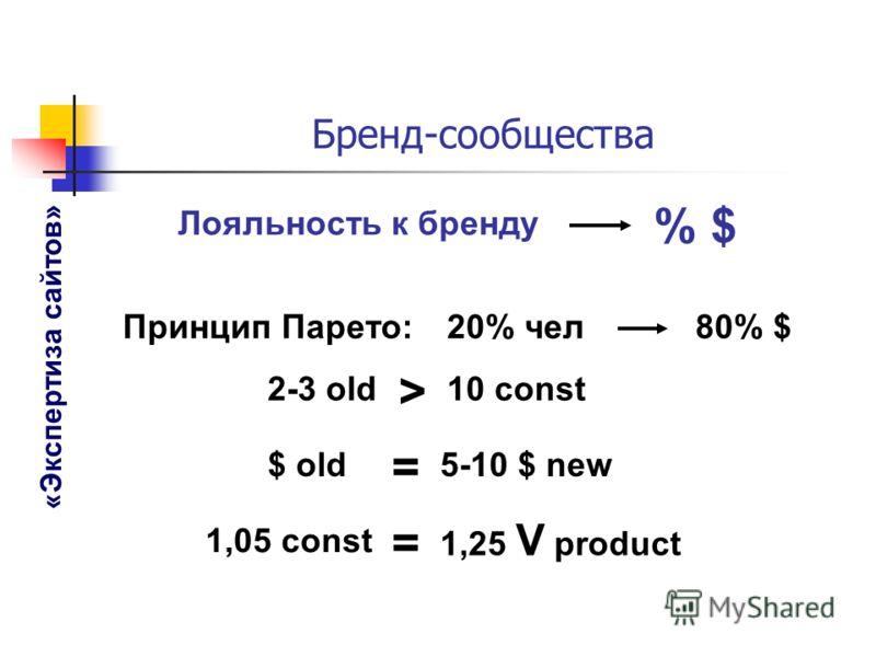 Бренд-сообщества «Экспертиза сайтов» Лояльность к бренду Принцип Парето: 2-3 old10 const > $ old 20% чел80% $ % $ = 5-10 $ new 1,05 const = 1,25 V product