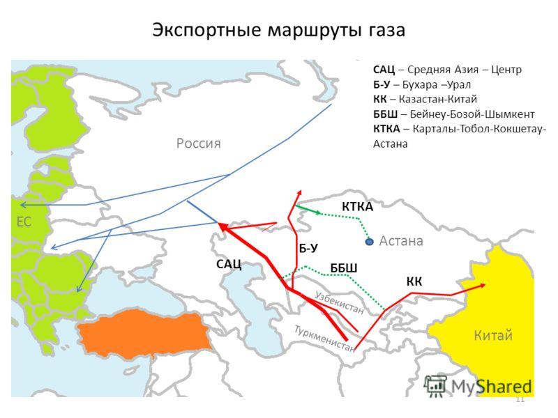Экспортные маршруты газа 11 САЦ Б-У ББШ КК САЦ – Средняя Азия – Центр Б-У – Бухара –Урал КК – Казастан-Китай ББШ – Бейнеу-Бозой-Шымкент КТКА – Карталы-Тобол-Кокшетау- Астана Китай Россия ЕС Туркменистан Узбекистан Астана КТКА