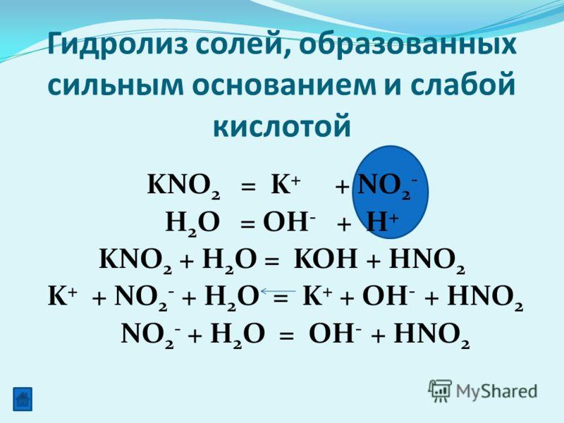 KNO 2 = K + + NO 2 - H 2 O = OH - + H + KNO 2 + H 2 O = KOH + HNO 2 K + + NO 2 - + H 2 O = K + + OH - + HNO 2 NO 2 - + H 2 O = OH - + HNO 2 Гидролиз солей, образованных сильным основанием и слабой кислотой