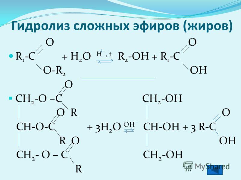 Гидролиз сложных эфиров (жиров) O O R 1 -C + H 2 O H, t R 2 -OH + R 1 -C O-R 2 OH O CH 2 -O –C CH 2 -OH O R O CH-O-C + 3H 2 O OH CH-OH + 3 R-C R O OH CH 2 - O – C CH 2 -OH R