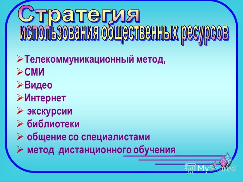 Телекоммуникационный метод, СМИ Видео Интернет экскурсии библиотеки общение со специалистами метод дистанционного обучения