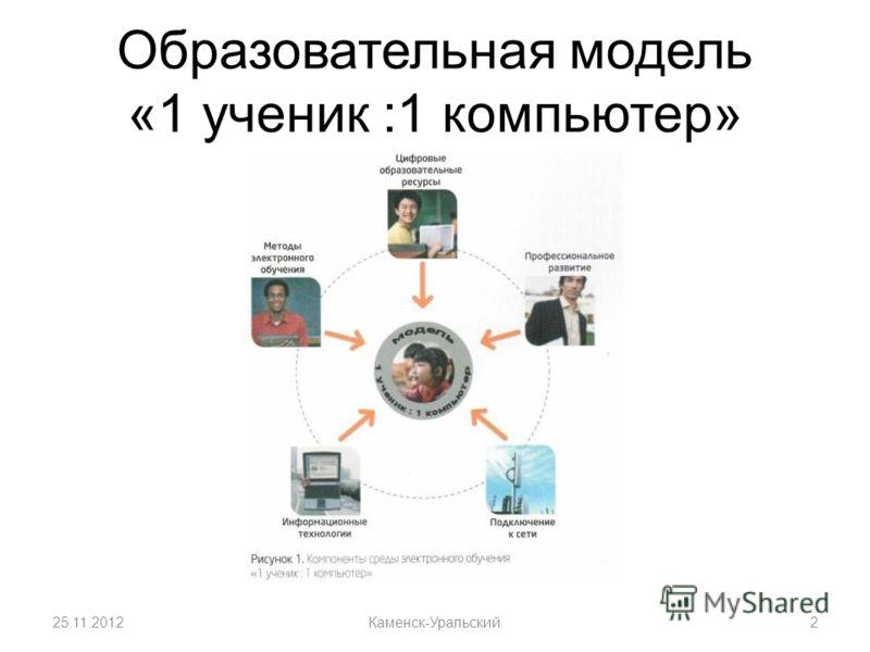 Образовательная модель «1 ученик :1 компьютер» 25.11.2012Каменск-Уральский2