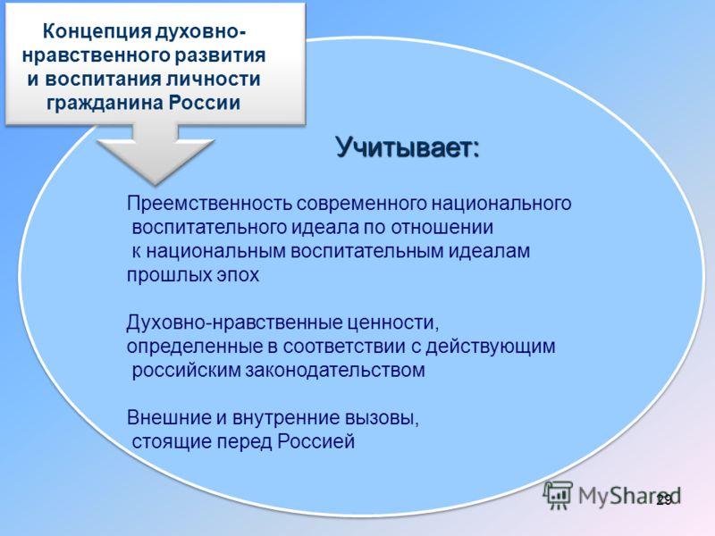 Учитывает: Учитывает: Преемственность современного национального воспитательного идеала по отношении к национальным воспитательным идеалам прошлых эпох Духовно-нравственные ценности, определенные в соответствии с действующим российским законодательст