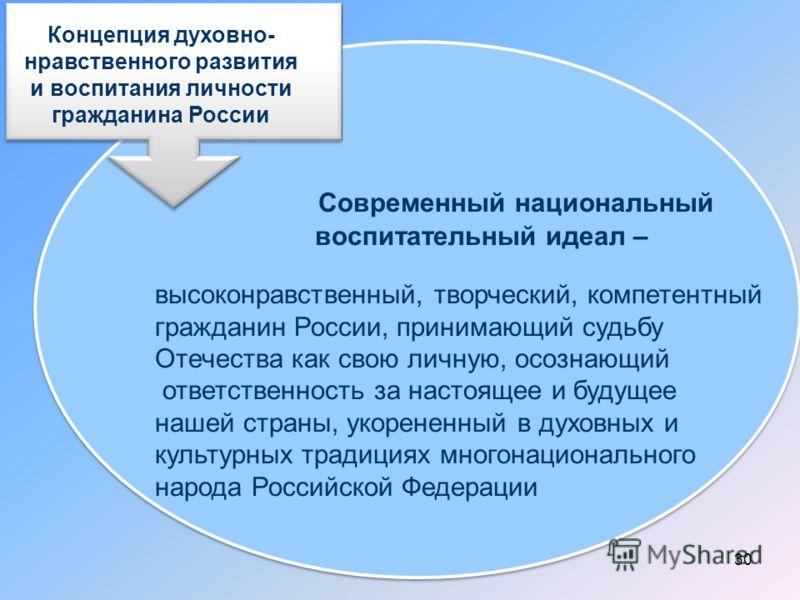 Современный национальный воспитательный идеал – высоконравственный, творческий, компетентный гражданин России, принимающий судьбу Отечества как свою личную, осознающий ответственность за настоящее и будущее нашей страны, укорененный в духовных и куль