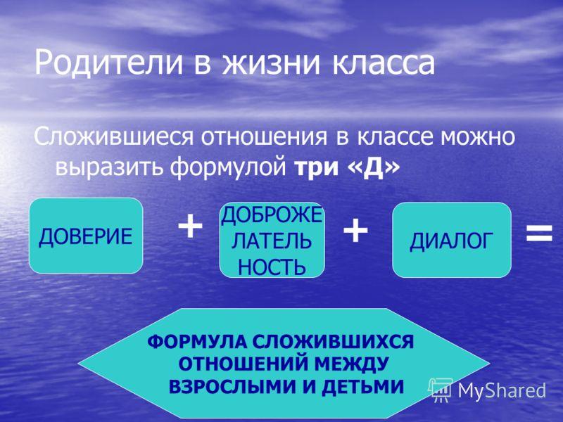 Родители в жизни класса Сложившиеся отношения в классе можно выразить формулой три «Д» ДОВЕРИЕ ДИАЛОГ ДОБРОЖЕ ЛАТЕЛЬ НОСТЬ + + = ФОРМУЛА СЛОЖИВШИХСЯ ОТНОШЕНИЙ МЕЖДУ ВЗРОСЛЫМИ И ДЕТЬМИ