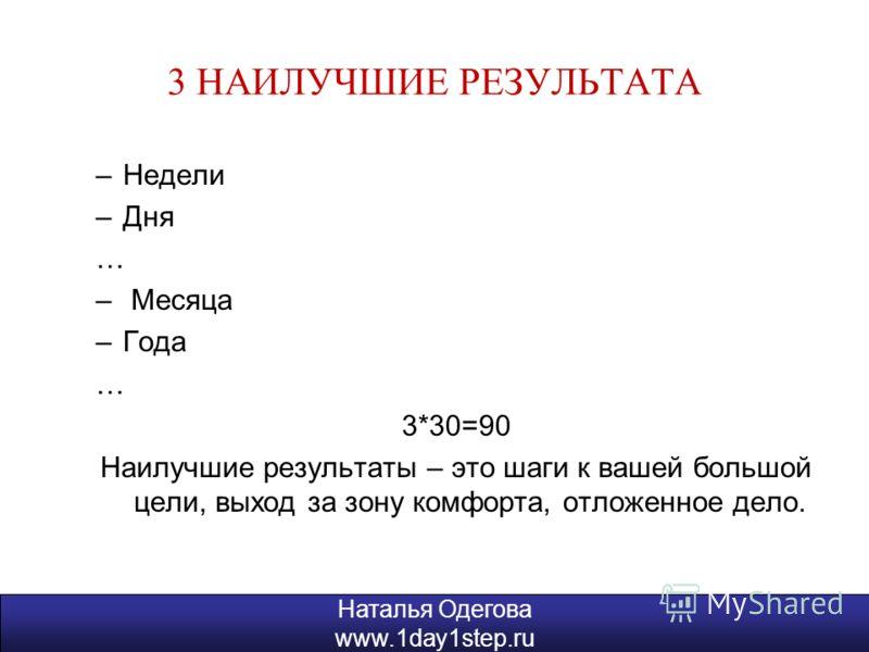 Наталья Одегова www.1day1step.ru 3 НАИЛУЧШИЕ РЕЗУЛЬТАТА –Недели –Дня … – Месяца –Года … 3*30=90 Наилучшие результаты – это шаги к вашей большой цели, выход за зону комфорта, отложенное дело. Наталья Одегова www.1day1step.ru