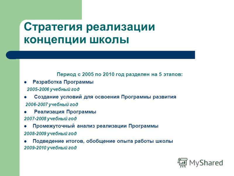 Стратегия реализации концепции школы Период с 2005 по 2010 год разделен на 5 этапов: Разработка Программы 2005-2006 учебный год Создание условий для освоения Программы развития 2006-2007 учебный год Реализация Программы 2007-2008 учебный год Промежут
