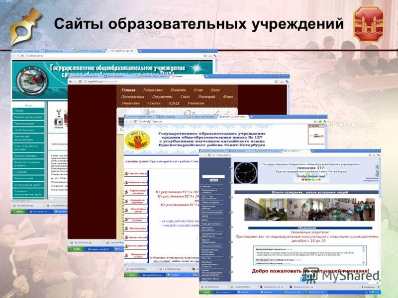 Сайты образовательных учреждений