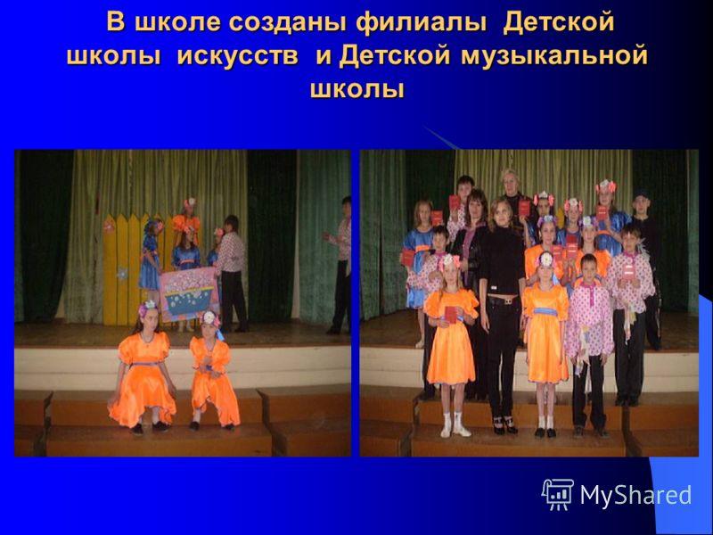 В школе созданы филиалы Детской школы искусств и Детской музыкальной школы В школе созданы филиалы Детской школы искусств и Детской музыкальной школы