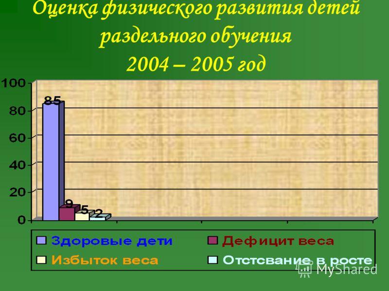 Оценка физического развития детей раздельного обучения 2004 – 2005 год