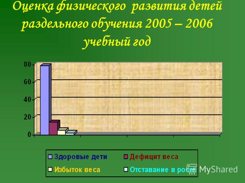 Оценка физического развития детей раздельного обучения 2005 – 2006 учебный год