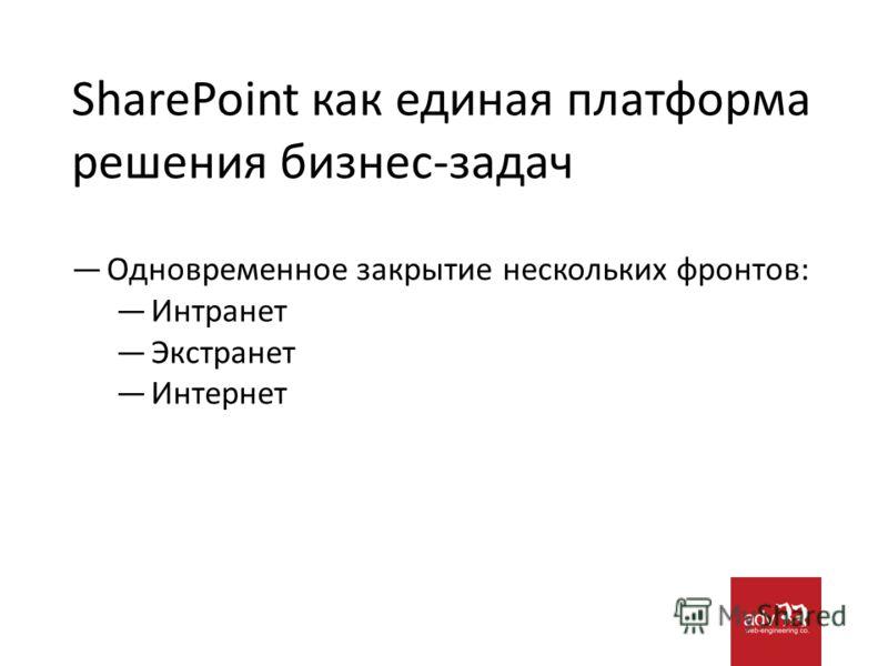 SharePoint как единая платформа решения бизнес-задач Одновременное закрытие нескольких фронтов: Интранет Экстранет Интернет
