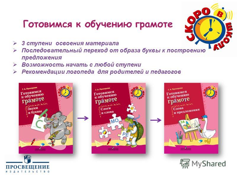 Готовимся к обучению грамоте 3 ступени освоения материала Последовательный переход от образа буквы к построению предложения Возможность начать с любой ступени Рекомендации логопеда для родителей и педагогов