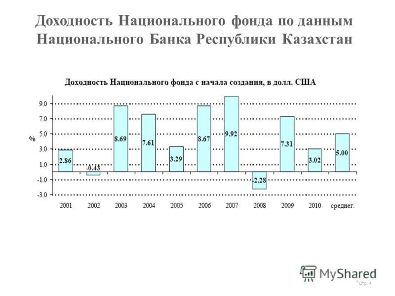 Доходность Национального фонда по данным Национального Банка Республики Казахстан Стр. 4