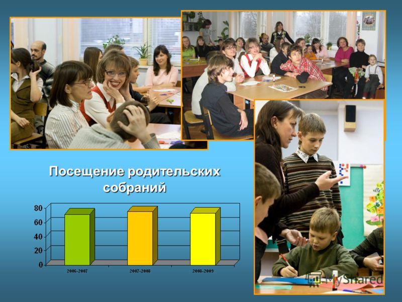 Посещение родительских собраний