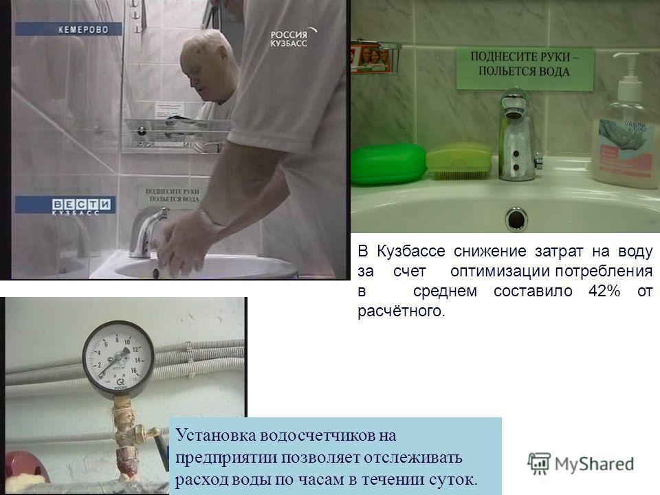 Установка водосчетчиков на предприятии позволяет отслеживать расход воды по часам в течении суток. В Кузбассе снижение затрат на воду за счет оптимизации потребления в среднем составило 42% от расчётного.