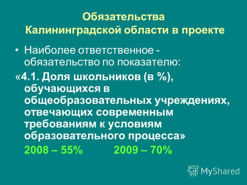 Обязательства Калининградской области в проекте Наиболее ответственное - обязательство по показателю: «4.1. Доля школьников (в %), обучающихся в общеобразовательных учреждениях, отвечающих современным требованиям к условиям образовательного процесса»