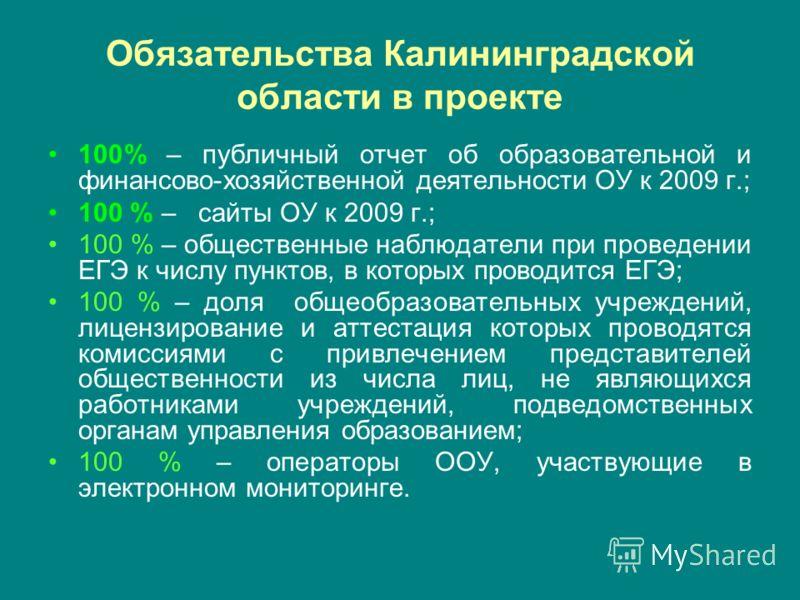 Обязательства Калининградской области в проекте 100% – публичный отчет об образовательной и финансово-хозяйственной деятельности ОУ к 2009 г.; 100 % – сайты ОУ к 2009 г.; 100 % – общественные наблюдатели при проведении ЕГЭ к числу пунктов, в которых