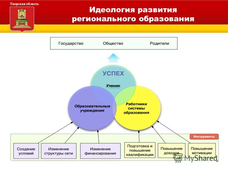 3 Администрация Тверской области Тверская область Идеология развития регионального образования
