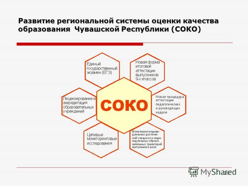 26 Развитие региональной системы оценки качества образования Чувашской Республики (СОКО)