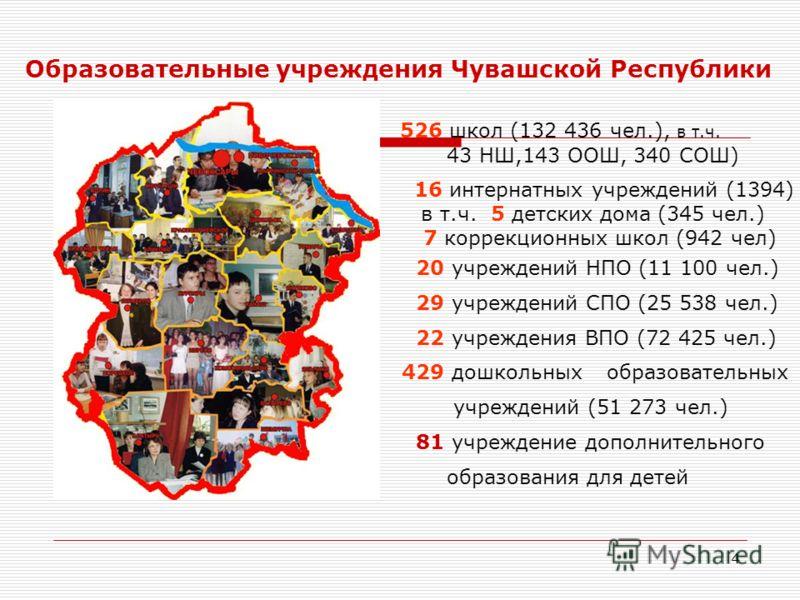 4 526 школ (132 436 чел.), в т.ч. 43 НШ,143 ООШ, 340 СОШ) 16 интернатных учреждений (1394) в т.ч. 5 детских дома (345 чел.) 7 коррекционных школ (942 чел) 20 учреждений НПО (11 100 чел.) 29 учреждений СПО (25 538 чел.) 22 учреждения ВПО (72 425 чел.)