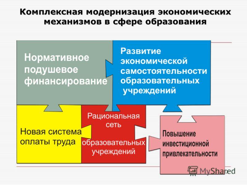 7 Комплексная модернизация экономических механизмов в сфере образования