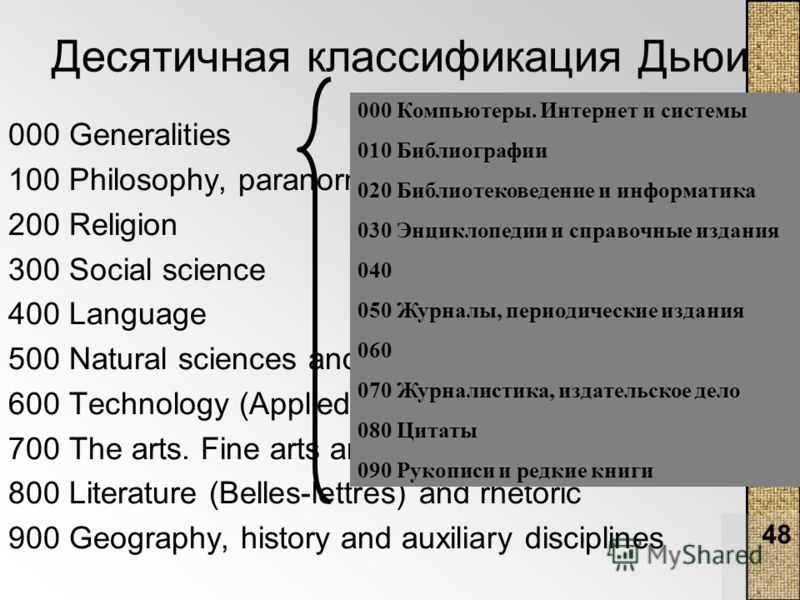 48 Десятичная классификация Дьюи 000 Generalities 100 Philosophy, paranormal phenomena, psychology 200 Religion 300 Social science 400 Language 500 Natural sciences and mathematics 600 Technology (Applied sciences) 700 The arts. Fine arts and decorat