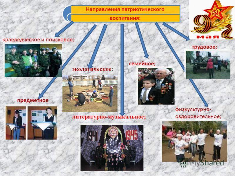 Направления патриотического воспитания: краеведческое и поисковое; предметное экологическое ; семейное; физкультурно- оздоровительное; литературно-музыкальное; трудовое;