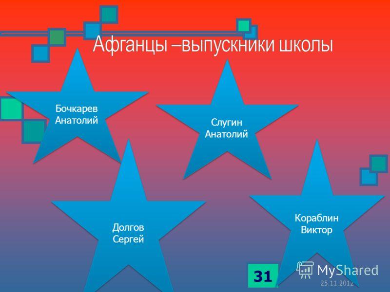 25.11.2012 30 Вишняков Владимир