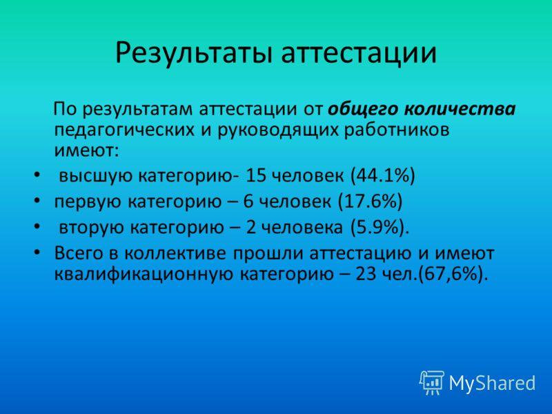 Результаты аттестации По результатам аттестации от общего количества педагогических и руководящих работников имеют: высшую категорию- 15 человек (44.1%) первую категорию – 6 человек (17.6%) вторую категорию – 2 человека (5.9%). Всего в коллективе про