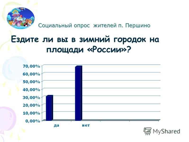Социальный опрос жителей п. Першино Ездите ли вы в зимний городок на площади «России»?