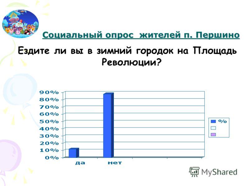 Социальный опрос жителей п. Першино Ездите ли вы в зимний городок на Площадь Революции?