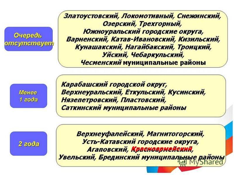 Красноармейский