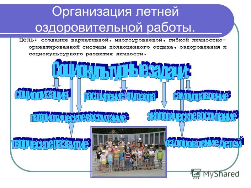 Организация летней оздоровительной работы. Цель : создание вариативной, многоуровневой, гибкой личностно- ориентированной системы полноценного отдыха, оздоровления и социокультурного развития личности.