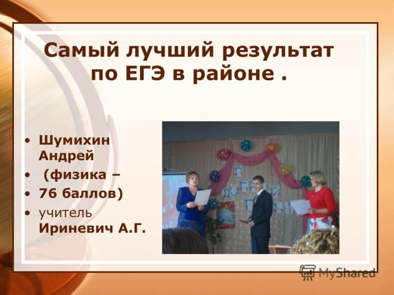 Самый лучший результат по ЕГЭ в районе. Шумихин Андрей (физика – 76 баллов) учитель Ириневич А.Г.