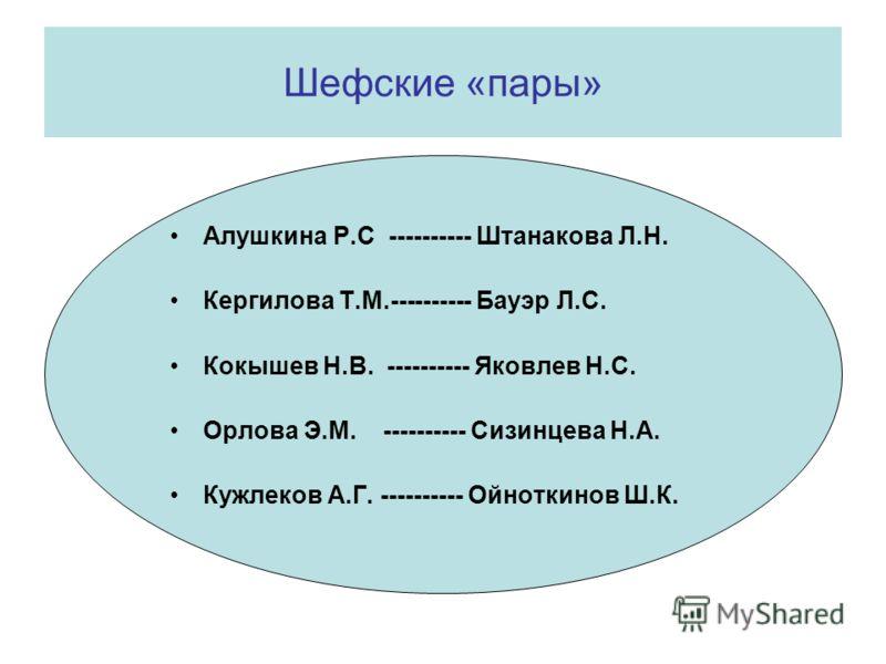 Шефские «пары» Алушкина Р.С ---------- Штанакова Л.Н. Кергилова Т.М.---------- Бауэр Л.С. Кокышев Н.В. ---------- Яковлев Н.С. Орлова Э.М. ---------- Сизинцева Н.А. Кужлеков А.Г. ---------- Ойноткинов Ш.К.