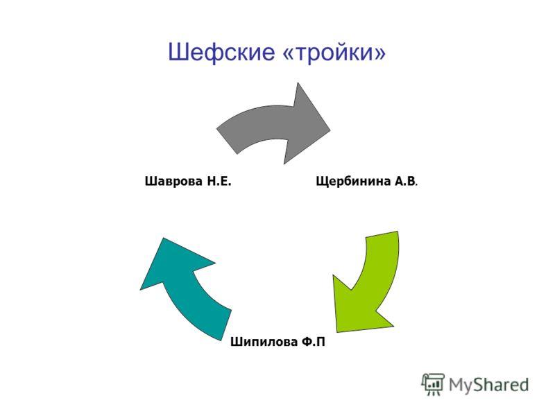 Шефские «тройки» Щербинина А.В. Шипилова Ф.П Шаврова Н.Е.