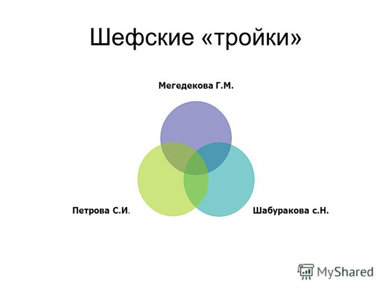 Мегедекова Г.М. Шабуракова с.Н. Петрова С.И. Шефские «тройки»