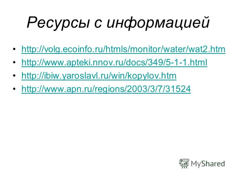 http://volg.ecoinfo.ru/htmls/monitor/water/wat2.htm http://www.apteki.nnov.ru/docs/349/5-1-1.html http://ibiw.yaroslavl.ru/win/kopylov.htm http://www.apn.ru/regions/2003/3/7/31524 Ресурсы с информацией
